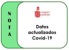 Datos actualizados de casos positivos por Covid19 (30/08/21)